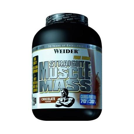 Straight Muscle Mass