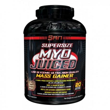 MyoJuiced